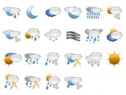 Những câu Thành ngữ - Tục ngữ về thời tiết